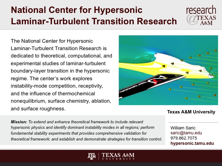 national_center_for_hypersonic_laminar-turbulent_transition_research