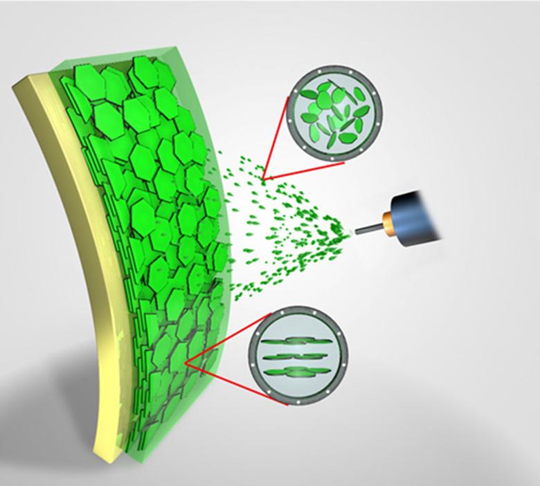 Illustration of spray gun applying layer of nano platelets