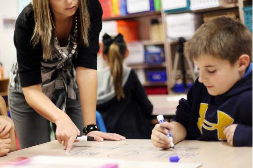 Kids struggling in school? Holding them back won't hurt -- or help