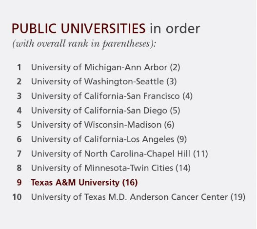 publicuniversities-in-order-2016