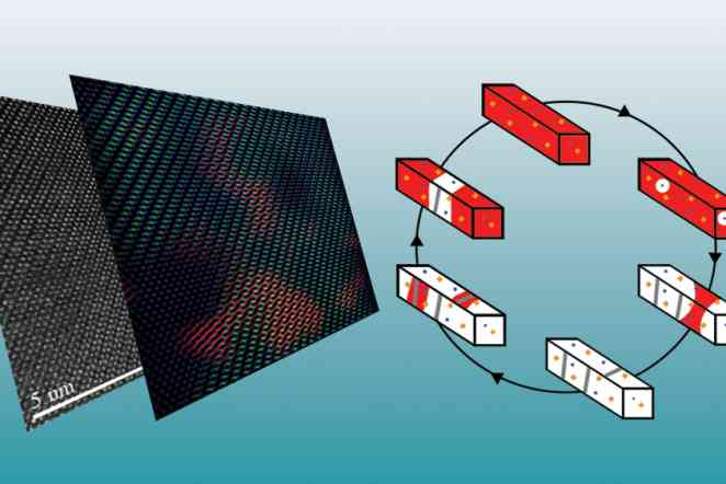 Chameleon-like material could take computing beyond silicon, paper says