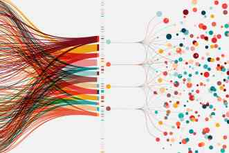 New answer for big data? Algorithm brings order to chaos in one pass